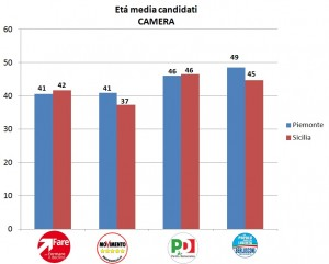 Eta media-Camera