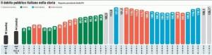 debito-pubblico-storia_small