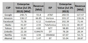ISP-CSP
