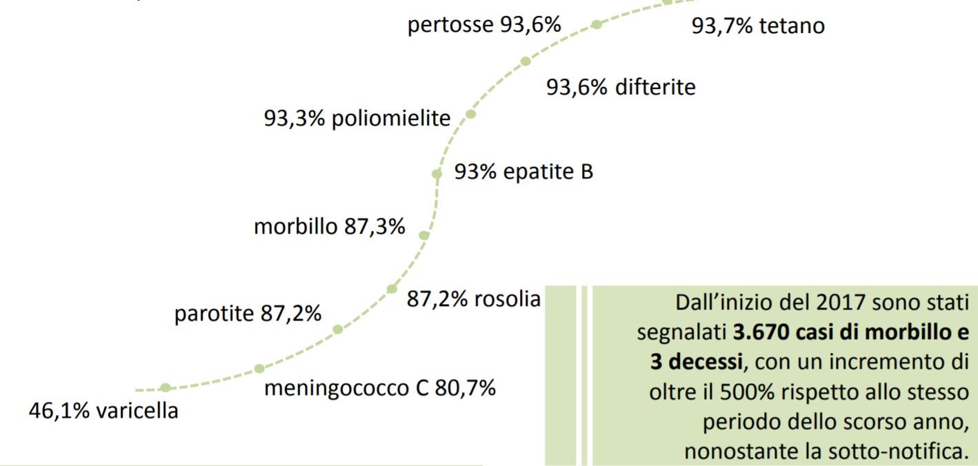 Coperture Italia Guida al decreto
